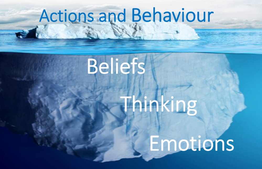 Our Emotions are like an iceberg - below the surface!